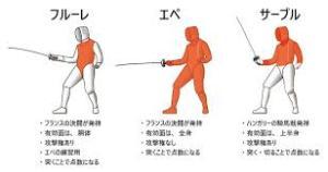 フェンシングの種類